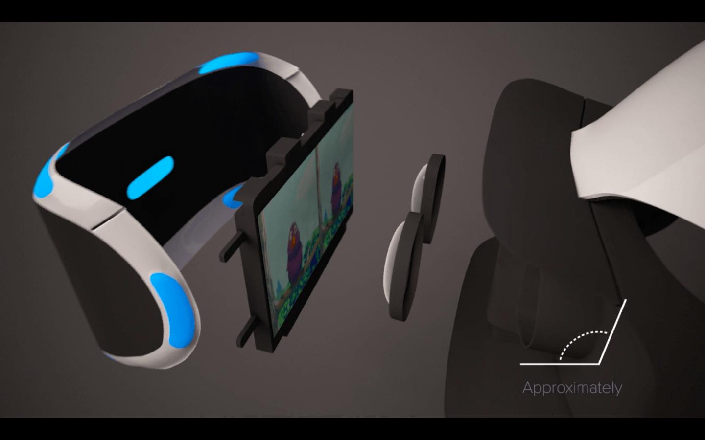 Project Sem 3 – TVC PlayStation
