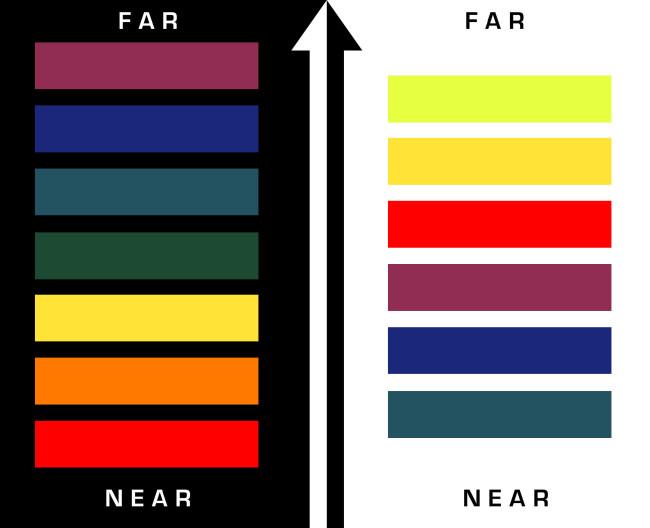 colour-depth-chart-650x528