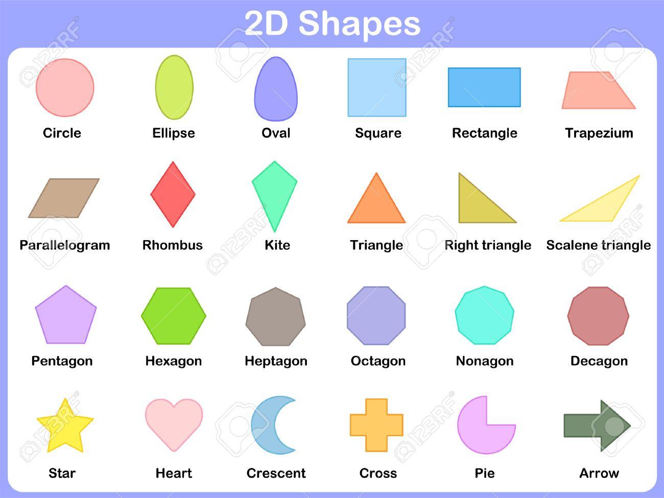 Hình minh họa về hình dạng