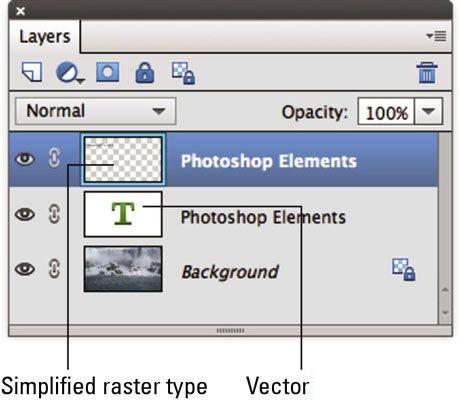 rasterize-duoc-su-dung-de-chuyen-doi-hinh-anh-khong-co-bitmap-thanh-pixel-de-hop-nhat-voi-cac-layer-khac