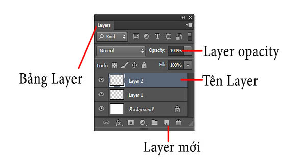 thêm layer trong photoshop
