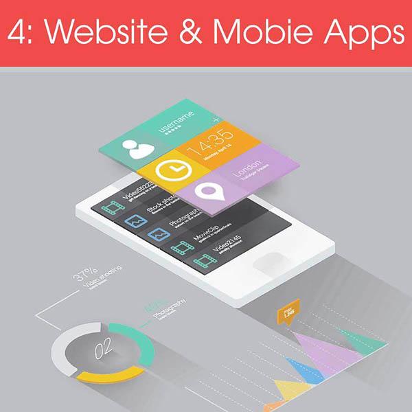 thiet-ke-website-va-mobile-app