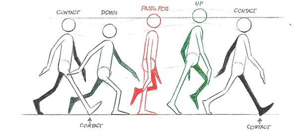 nguyen-tac-straight-ahead-action-amp;-pose-to-pose
